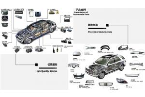 Das elektrische Stromverteilungssystem für Kraftfahrzeuge umfasst ein Verteilergehäuse sowie einen Kabelbaum. Wir Jingmould ist in der Lage, Präzisionsspritzgussformen für Kunststoffgehäuse und Kabelb